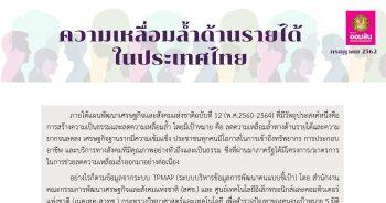 ความเหลื่อมล้ำด้านรายได้ในประเทศไทย