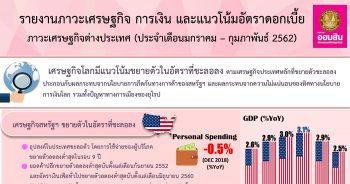 ภาวะเศรษฐกิจ การเงิน และแนวโน้มอัตราดอกเบี้ย ประจำเดือนกุมภาพันธ์ - มีนาคม 2562