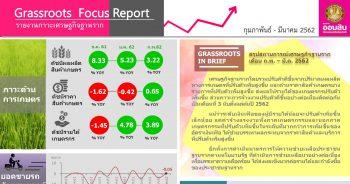 ภาวะเศรษฐกิจฐานราก เดือนกุมภาพันธ์ - มีนาคม 2562