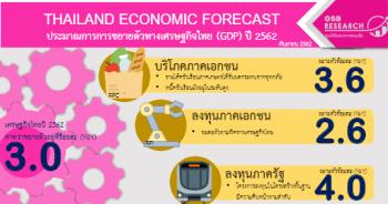 รายงานประมาณการการขยายตัวทางเศรษฐกิจไทย (GDP) ปี 2562 ณ เดือนกันยายน
