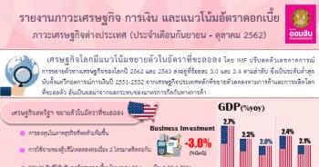ภาวะเศรษฐกิจ การเงิน และแนวโน้มอัตราดอกเบี้ย ประจำเดือนกันยายน – ตุลาคม 2562