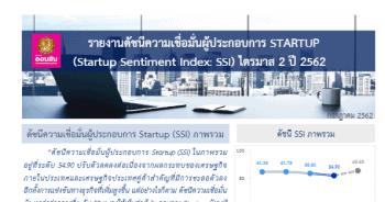 ดัชนีความเชื่อมั่นผู้ประกอบการ Startup (SSI) ไตรมาส 2/2562