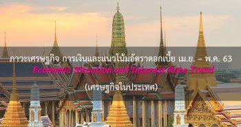 เศรษฐกิจไทย เดือน เมษายน 2563