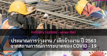 ประมาณการว่างงาน/เลิกจ้างงาน ปี 2563 จากสถานการณ์การระบาดของ COVID-19